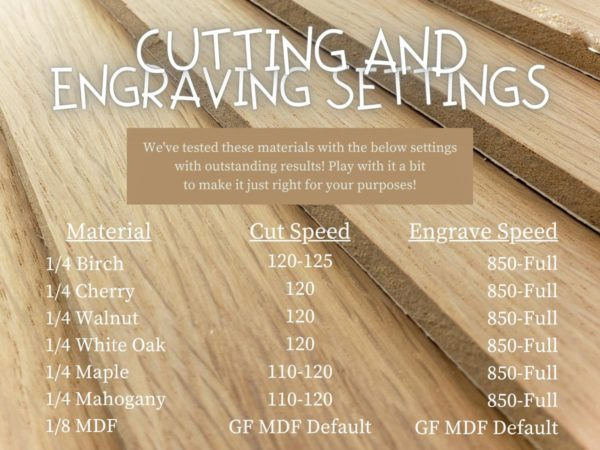 Plywood Cutting Settings