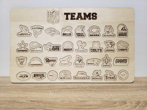 NFL Teams tracker board Bucket List