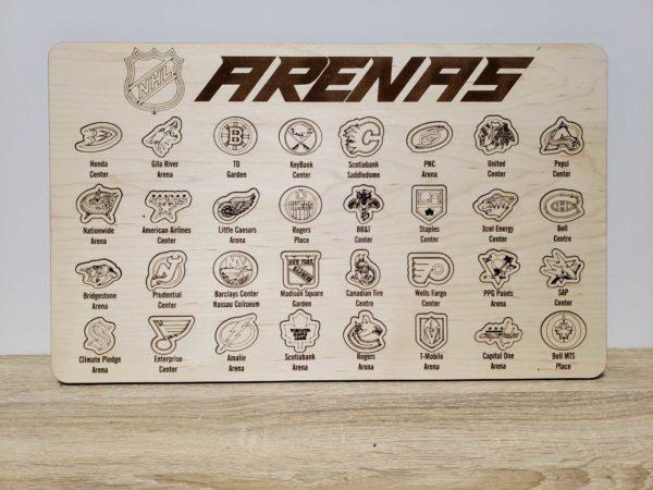 NHL Hockey League Arena Ice Rink Stadiums