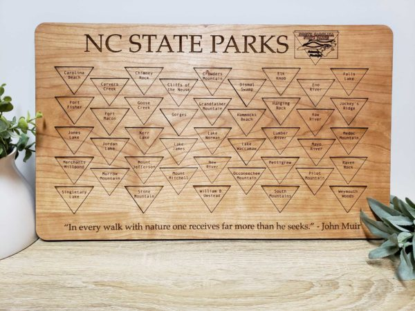 NC State Park Board