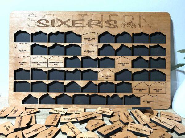 Southern Sixers Peak Tracker Board